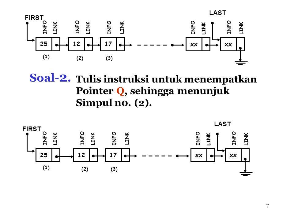 7 (1) 12 FIRST INFO LINK 17 INFO LINK xx INFO LINK xx LAST INFO LINK (2)(3) 25 INFO LINK Soal- 2. Tulis instruksi untuk menempatkan Pointer Q, sehingg