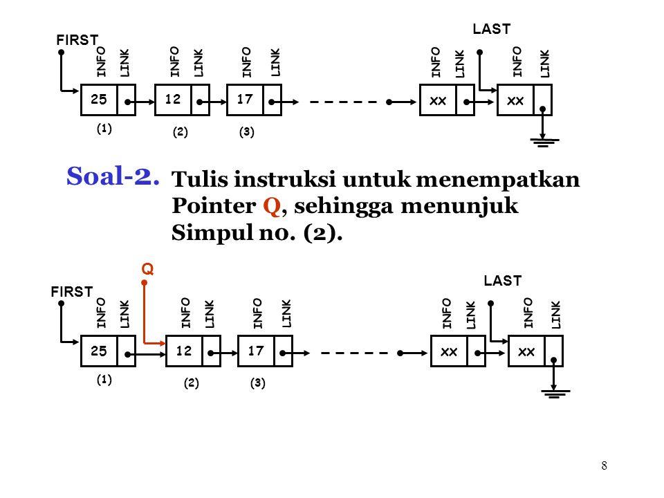 8 (1) 12 FIRST INFO LINK 17 INFO LINK xx INFO LINK xx LAST INFO LINK (2)(3) 25 INFO LINK Soal- 2. Tulis instruksi untuk menempatkan Pointer Q, sehingg