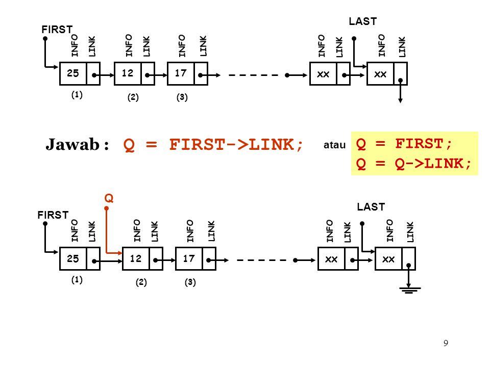 9 (1) 12 FIRST INFO LINK 17 INFO LINK xx INFO LINK xx LAST INFO LINK (2)(3) 25 INFO LINK (1) 12 FIRST INFO LINK 17 INFO LINK xx INFO LINK xx LAST INFO LINK (2)(3) 25 INFO LINK Jawab : Q = FIRST->LINK; Q atau Q = FIRST; Q = Q->LINK;