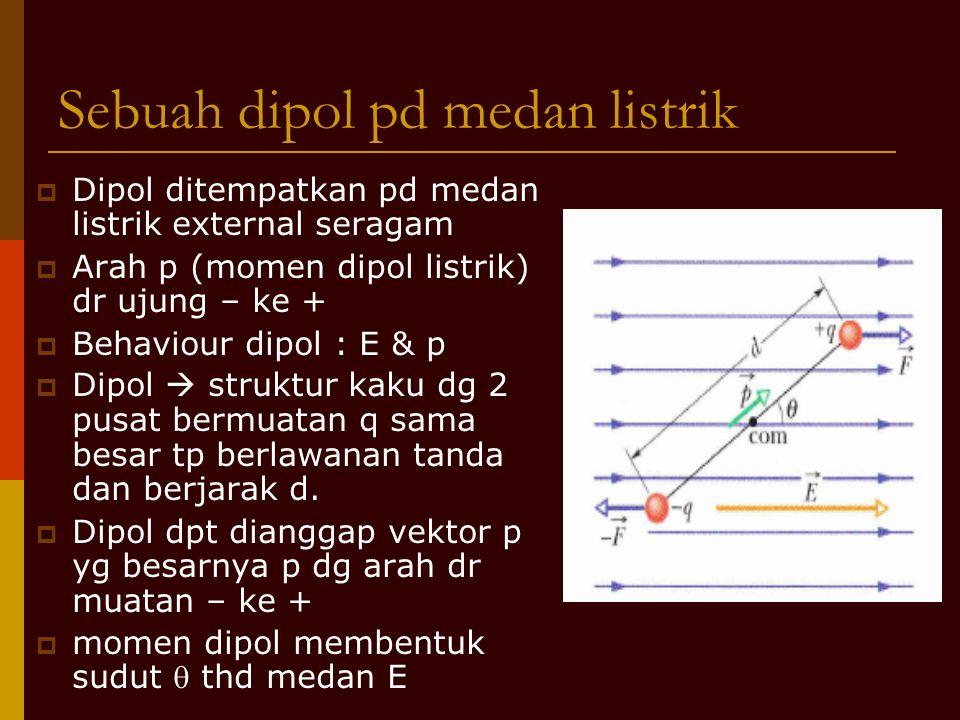 Sebuah dipol pd medan listrik  Dipol ditempatkan pd medan listrik external seragam  Arah p (momen dipol listrik) dr ujung – ke +  Behaviour dipol :
