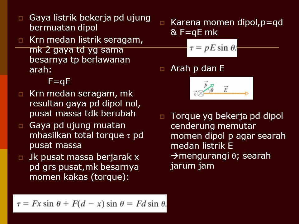  Gaya listrik bekerja pd ujung bermuatan dipol  Krn medan listrik seragam, mk 2 gaya td yg sama besarnya tp berlawanan arah: F=qE  Krn medan seraga