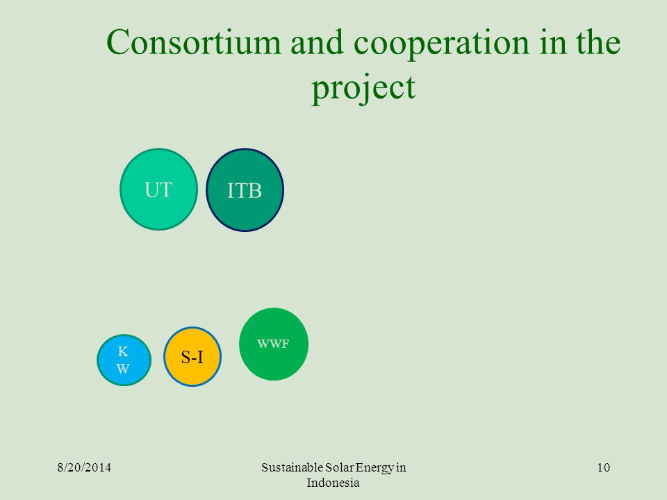 Consortium and cooperation in the project 8/20/2014Sustainable Solar Energy in Indonesia 10 UT ITB S-I KWKW WWF