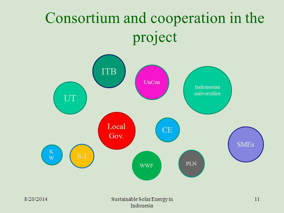 Consortium and cooperation in the project 8/20/2014Sustainable Solar Energy in Indonesia 11 UT ITB S-I KWKW WWF Local Gov. UnCen PLN Indonesian univer