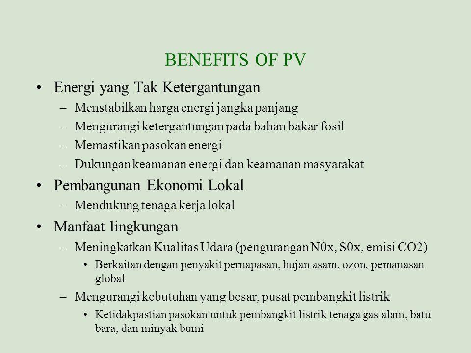 BENEFITS OF PV Energi yang Tak Ketergantungan –Menstabilkan harga energi jangka panjang –Mengurangi ketergantungan pada bahan bakar fosil –Memastikan