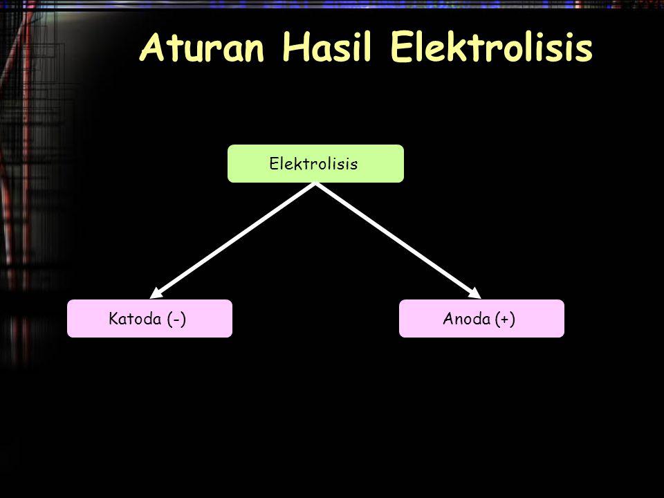 Aturan Hasil Elektrolisis Elektrolisis Katoda (-)Anoda (+)