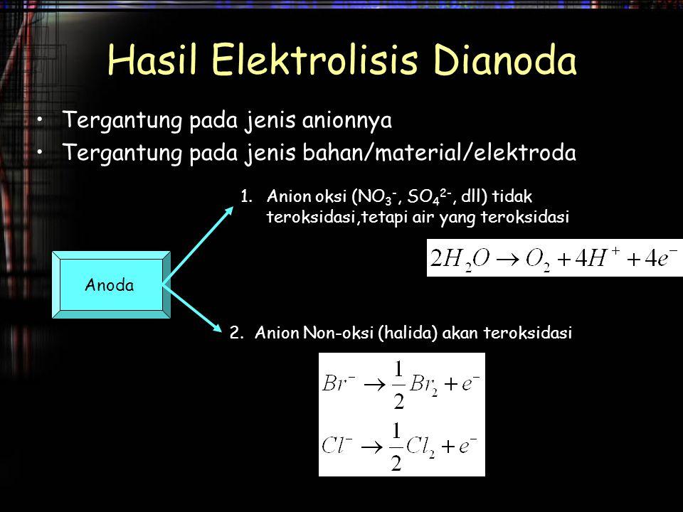 Hasil Elektrolisis Dianoda Tergantung pada jenis anionnya Tergantung pada jenis bahan/material/elektroda Anoda 1.Anion oksi (NO 3 -, SO 4 2-, dll) tid