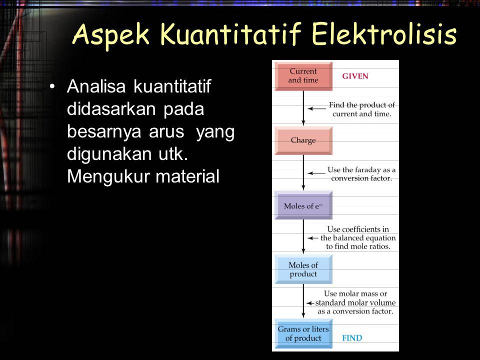 Aspek Kuantitatif Elektrolisis Analisa kuantitatif didasarkan pada besarnya arus yang digunakan utk. Mengukur material