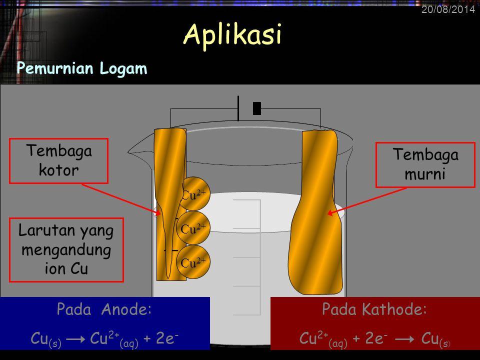 20/08/2014 ++++++++ -- Larutan yang mengandung ion Cu Tembaga kotor Cu 2+ Tembaga murni Pada Anode: Cu (s) Cu 2+ (aq) + 2e - Pada Kathode: Cu 2+ (aq)