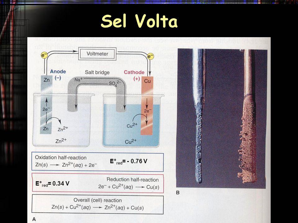 Sel Volta E° red = - 0.76 V E° red = 0.34 V