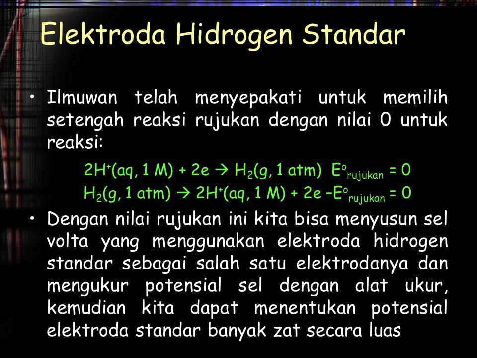 Elektroda Hidrogen Standar Ilmuwan telah menyepakati untuk memilih setengah reaksi rujukan dengan nilai 0 untuk reaksi: 2H + (aq, 1 M) + 2e  H 2 (g,