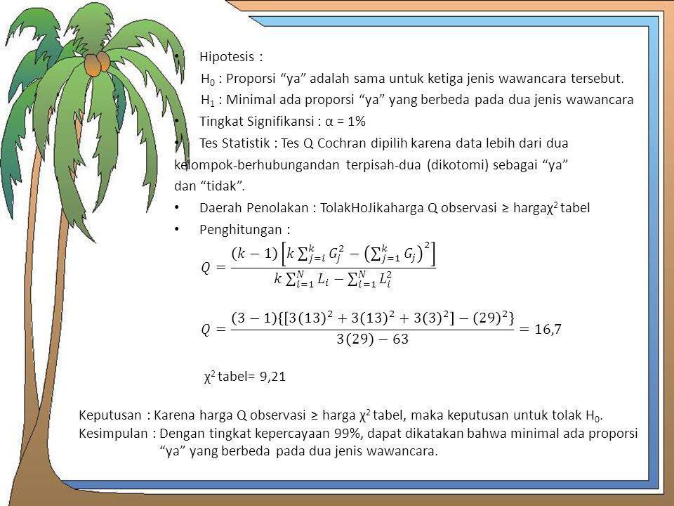 Keputusan : Karena harga Q observasi ≥ harga χ 2 tabel, maka keputusan untuk tolak H 0. Kesimpulan : Dengan tingkat kepercayaan 99%, dapat dikatakan b