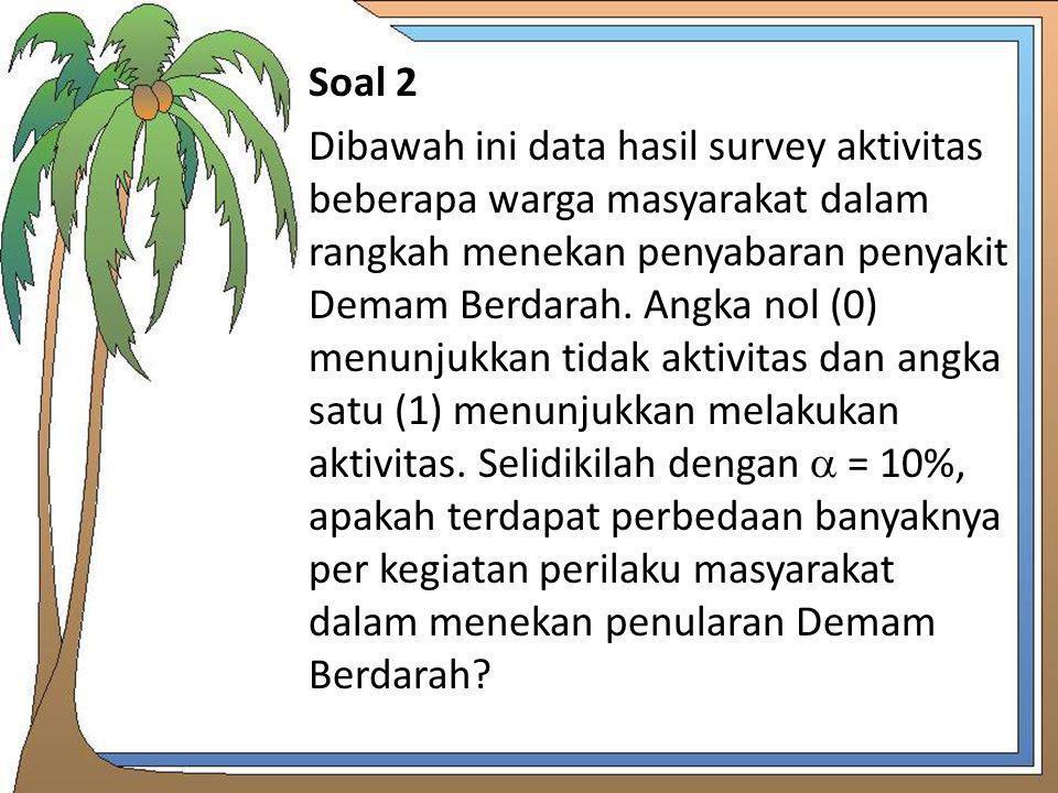 Soal 2 Dibawah ini data hasil survey aktivitas beberapa warga masyarakat dalam rangkah menekan penyabaran penyakit Demam Berdarah. Angka nol (0) menun
