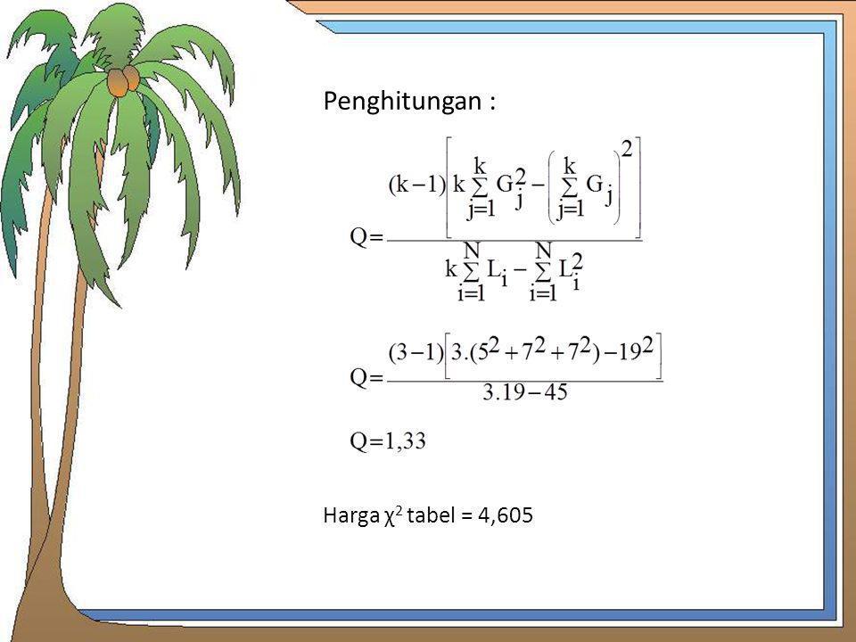 Penghitungan : Harga χ 2 tabel = 4,605