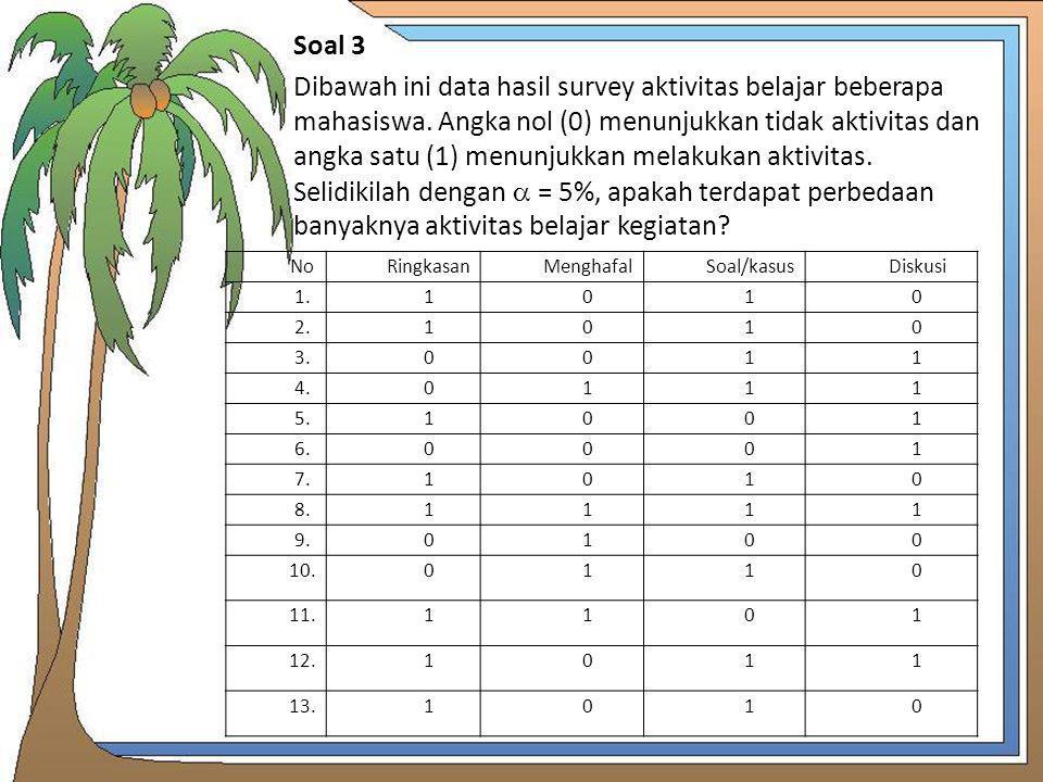 Soal 3 Dibawah ini data hasil survey aktivitas belajar beberapa mahasiswa. Angka nol (0) menunjukkan tidak aktivitas dan angka satu (1) menunjukkan me