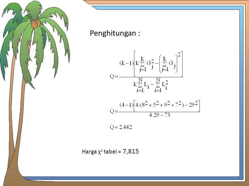 Penghitungan : Harga χ 2 tabel = 7,815