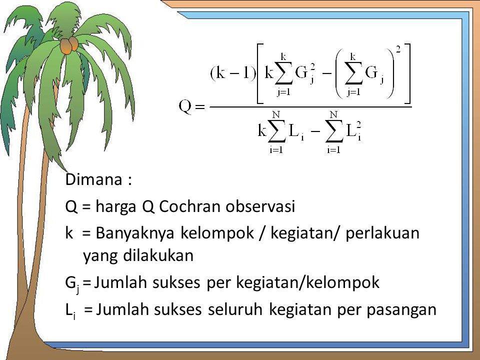 Dimana : Q = harga Q Cochran observasi k = Banyaknya kelompok / kegiatan/ perlakuan yang dilakukan G j = Jumlah sukses per kegiatan/kelompok L i = Jum
