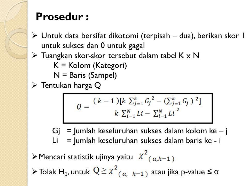 Prosedur :  Untuk data bersifat dikotomi (terpisah – dua), berikan skor 1 untuk sukses dan 0 untuk gagal  Tuangkan skor-skor tersebut dalam tabel K