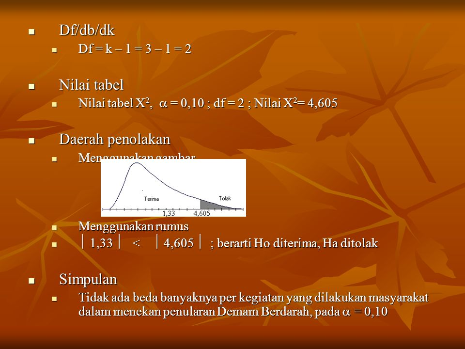 Df/db/dk Df/db/dk Df = k – 1 = 3 – 1 = 2 Df = k – 1 = 3 – 1 = 2 Nilai tabel Nilai tabel Nilai tabel X 2,  = 0,10 ; df = 2 ; Nilai X 2 = 4,605 Nilai t