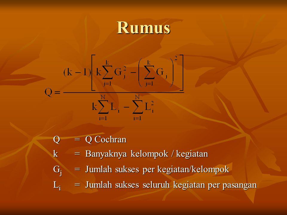 RumusQ= Q Cochran k= Banyaknya kelompok / kegiatan GjGjGjGj= Jumlah sukses per kegiatan/kelompok LiLiLiLi= Jumlah sukses seluruh kegiatan per pasangan