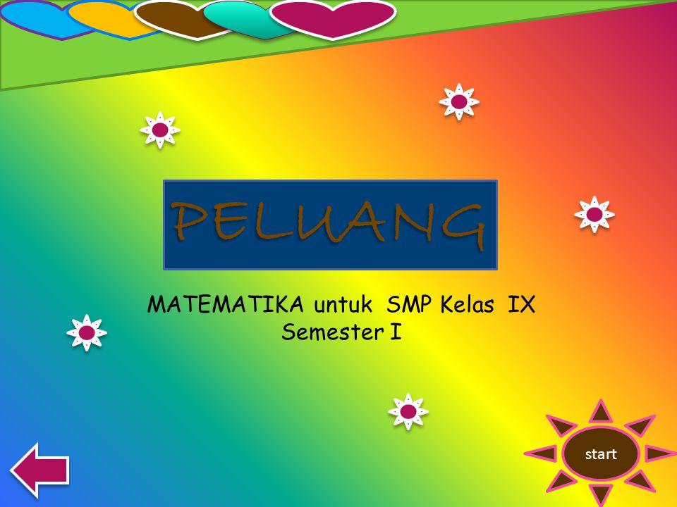 Evaluasi << Pilihan Ganda 5 dari 20 Pendidikan Matematika IAIN Sunan Ampel Surabaya A B C D Jawaban Anda : Nilai Anda : 50 150 100 200 5.