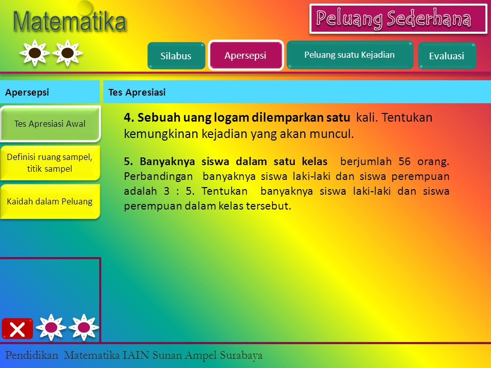 Silabus Apersepsi Tes Apresiasi Definisi ruang sampel, titik sampel Definisi ruang sampel, titik sampel Pendidikan Matematika IAIN Sunan Ampel Surabaya Kaidah dalam Peluang 4.
