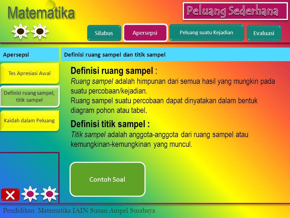 Silabus Apersepsi Definisi ruang sampel dan titik sampel Pendidikan Matematika IAIN Sunan Ampel Surabaya Definisi ruang sampel : Ruang sampel adalah himpunan dari semua hasil yang mungkin pada suatu percobaan/kejadian.