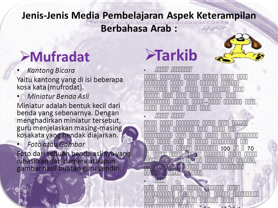  الاستماع (Mendengar)  الكلام (Berbicara)  القراءة (Membaca)  الكتابة (Menulis)  الاستماع (Mendengar)  الكلام (Berbicara)  القراءة (Membaca)  الكتابة (Menulis)