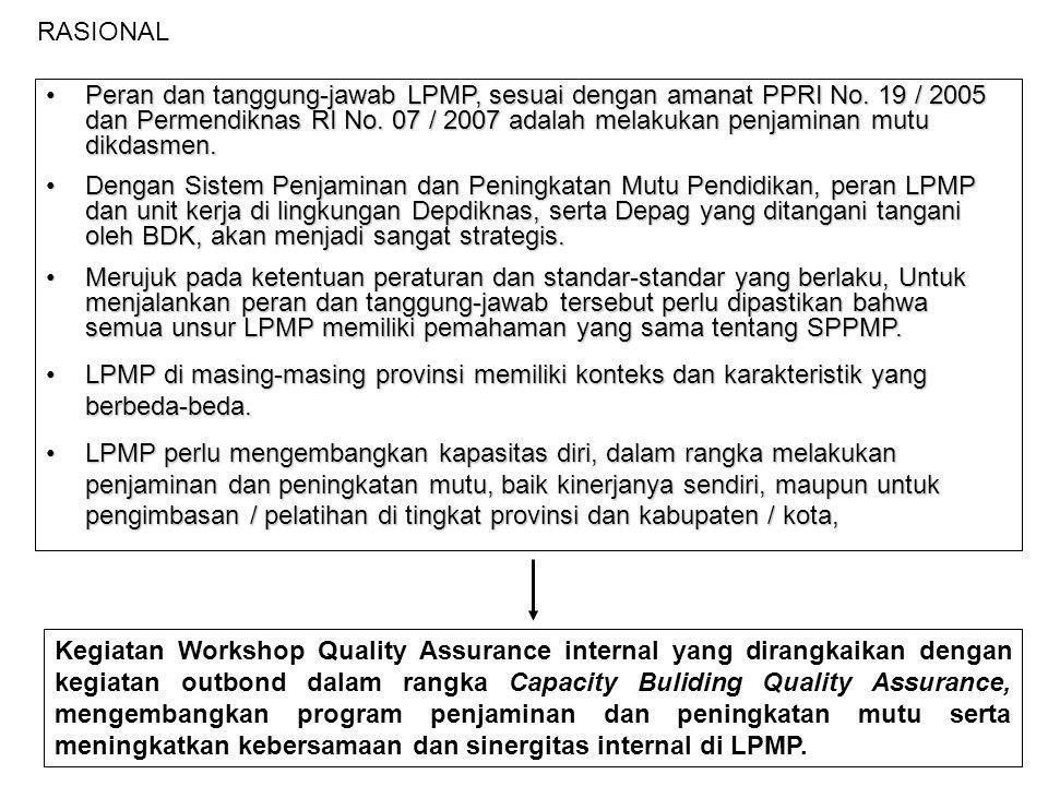 Peran dan tanggung-jawab LPMP, sesuai dengan amanat PPRI No. 19 / 2005 dan Permendiknas RI No. 07 / 2007 adalah melakukan penjaminan mutu dikdasmen.Pe
