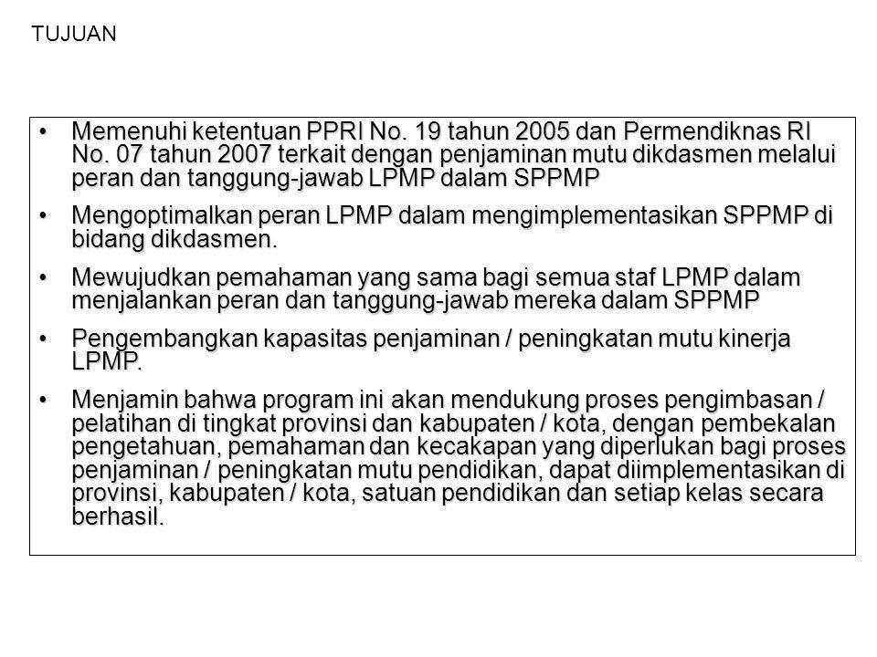 Memenuhi ketentuan PPRI No. 19 tahun 2005 dan Permendiknas RI No. 07 tahun 2007 terkait dengan penjaminan mutu dikdasmen melalui peran dan tanggung-ja