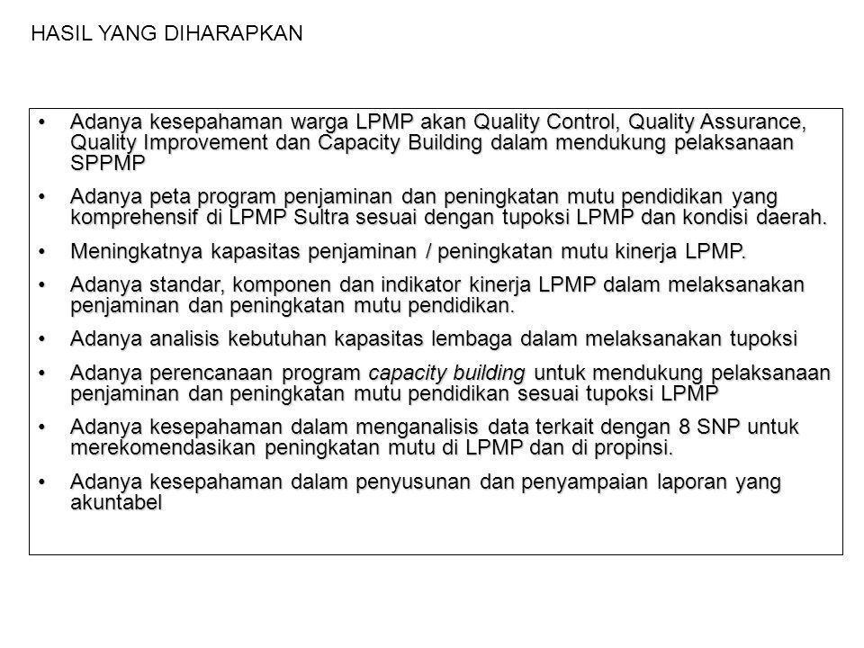 Adanya kesepahaman warga LPMP akan Quality Control, Quality Assurance, Quality Improvement dan Capacity Building dalam mendukung pelaksanaan SPPMPAdan