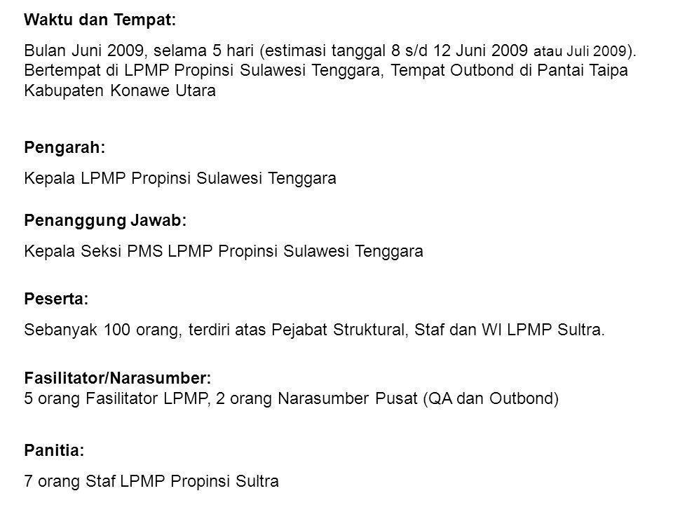 Waktu dan Tempat: Bulan Juni 2009, selama 5 hari (estimasi tanggal 8 s/d 12 Juni 2009 atau Juli 2009 ). Bertempat di LPMP Propinsi Sulawesi Tenggara,