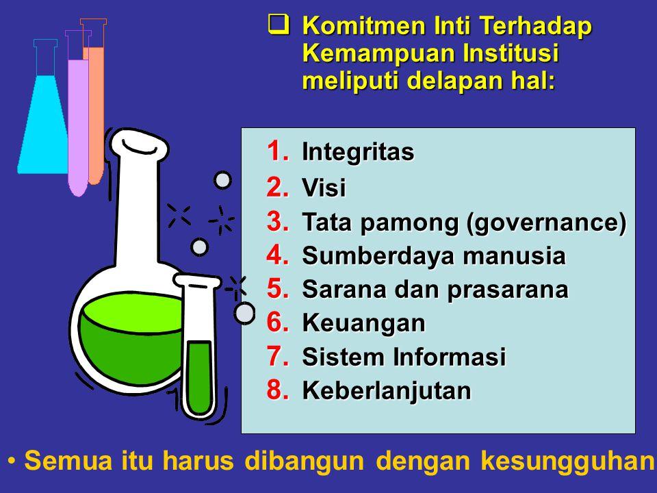  Internal Quality Assurance adalah sistem penjaminan mutu pendidikan yang diberikan dan dilakukan oleh PT ybs.
