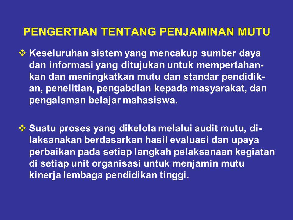 ADA DUA JENIS PENJAMINAN MUTU 1.Penjaminan Mutu Internal Dilakukan sendiri oleh PT yang bersangkutan.