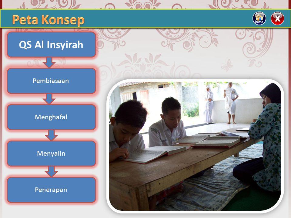 Kegiatan Pendahuluan Apersepsi Guru memotivasi siswa mengenai keutamaan membaca al-Qur'an. Guru memilih beberapa siswa yang mempunyai kemampuan membac