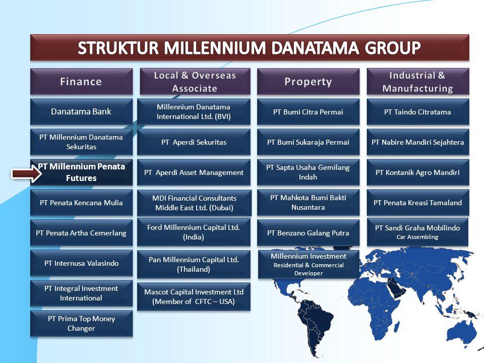 Branch Office PT. Millennium Penata Futures