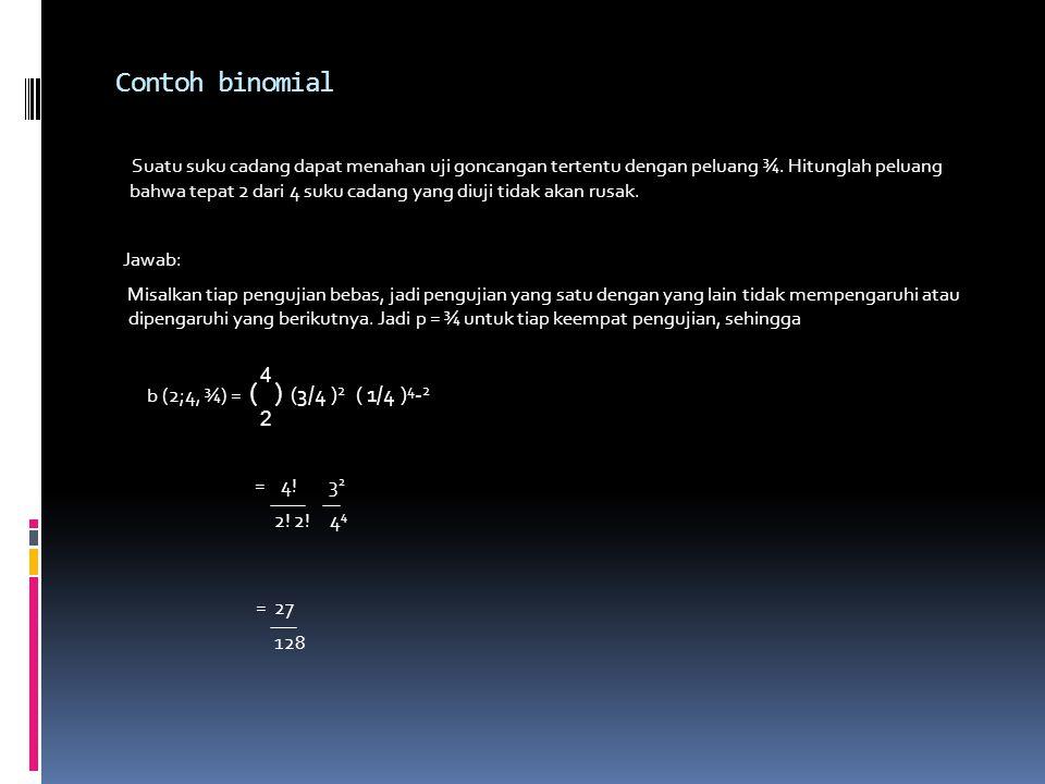 Contoh binomial Suatu suku cadang dapat menahan uji goncangan tertentu dengan peluang ¾.