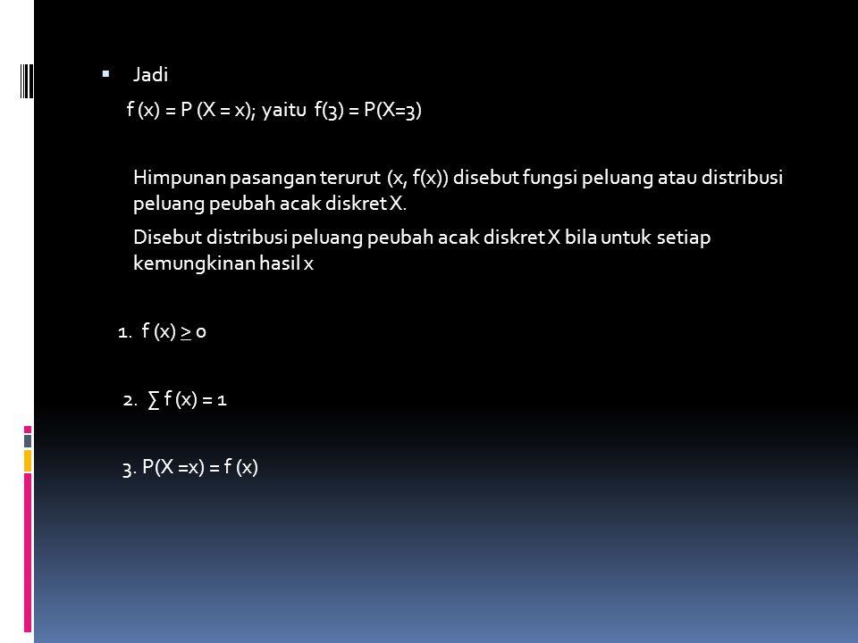  Jadi f (x) = P (X = x); yaitu f(3) = P(X=3) Himpunan pasangan terurut (x, f(x)) disebut fungsi peluang atau distribusi peluang peubah acak diskret X.