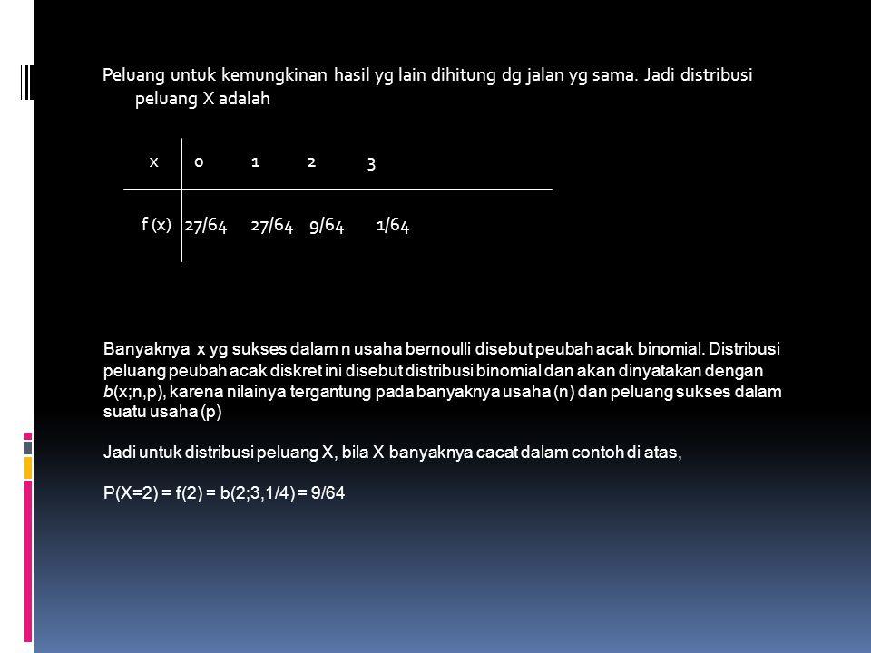 Distribusi binomial Suatu usaha Bernoulli dapat menghasilkan sukses dg peluang p dan gagal dg peluang q = 1-p, maka distribusi peluang peubah acak binomial X, yaitu banyaknya sukses dalam n usaha bebas, ialah b (x;n,p) = ( ) p q x = 1,2,….., n n x xn-x Perhatikan bahwa bila n = 3 dan p = ¼, distribusi peluang X, yaitu banyaknya yg cacat, dapat ditulis sebagai b (x;3,1/4) = ( ) ( ) ( ) 3 x x 1 4 3 4 3-x X = 1,2,3 Teorema Chebyshev : μ = np σ 2 = npq