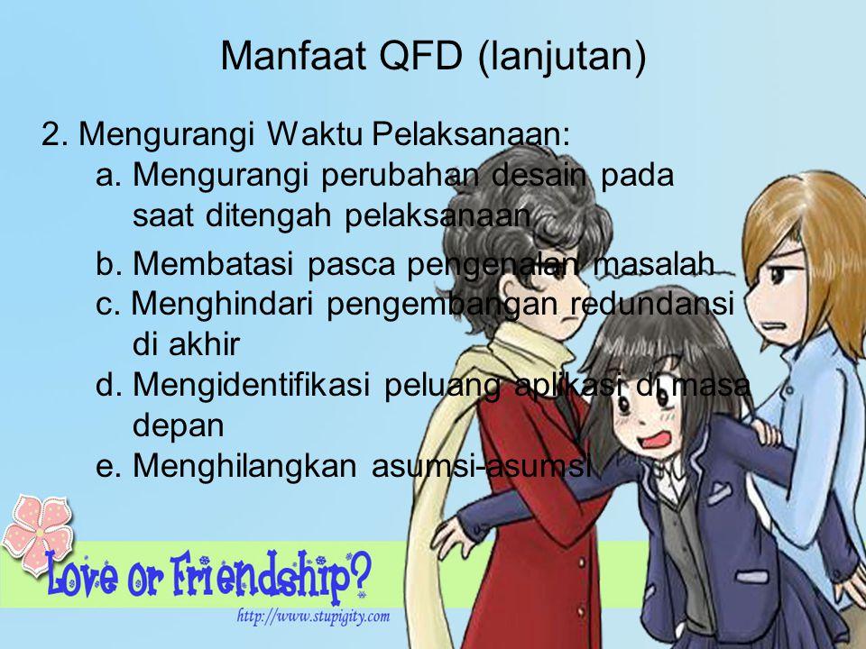 Manfaat QFD (lanjutan) 2. Mengurangi Waktu Pelaksanaan: a.