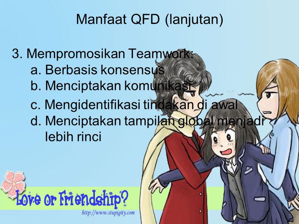 Manfaat QFD (lanjutan) 3. Mempromosikan Teamwork: a.