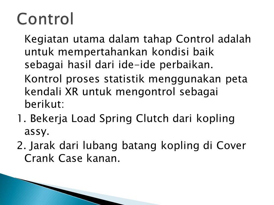 Kegiatan utama dalam tahap Control adalah untuk mempertahankan kondisi baik sebagai hasil dari ide-ide perbaikan. Kontrol proses statistik menggunakan