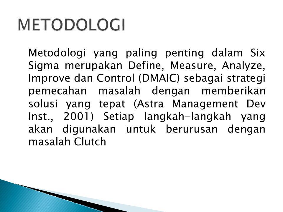 Metodologi yang paling penting dalam Six Sigma merupakan Define, Measure, Analyze, Improve dan Control (DMAIC) sebagai strategi pemecahan masalah deng