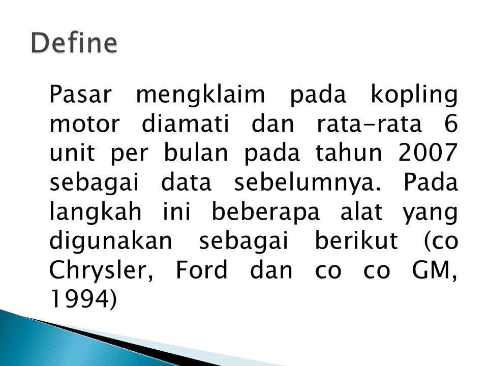 Pasar mengklaim pada kopling motor diamati dan rata-rata 6 unit per bulan pada tahun 2007 sebagai data sebelumnya. Pada langkah ini beberapa alat yang