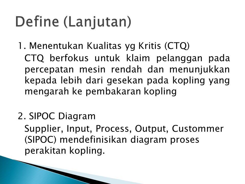 1. Menentukan Kualitas yg Kritis (CTQ) CTQ berfokus untuk klaim pelanggan pada percepatan mesin rendah dan menunjukkan kepada lebih dari gesekan pada