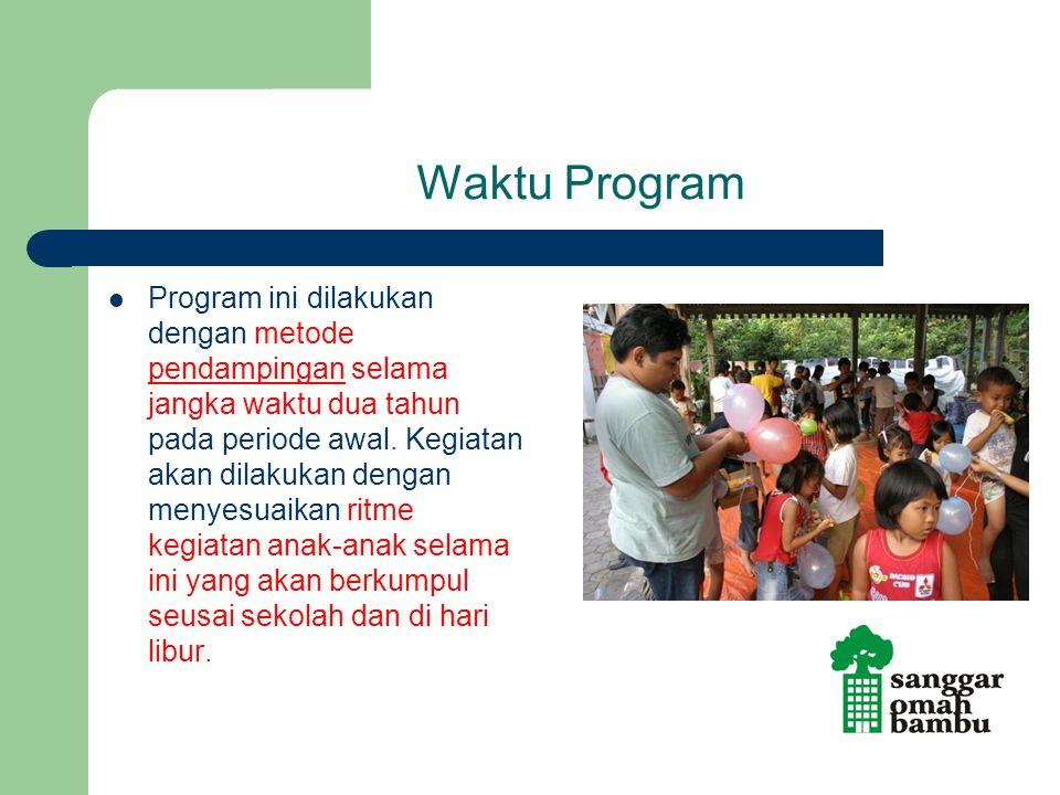 Waktu Program Program ini dilakukan dengan metode pendampingan selama jangka waktu dua tahun pada periode awal. Kegiatan akan dilakukan dengan menyesu