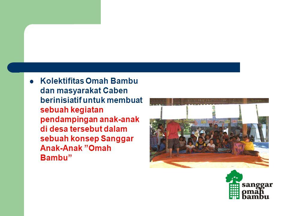 Kolektifitas Omah Bambu dan masyarakat Caben berinisiatif untuk membuat sebuah kegiatan pendampingan anak-anak di desa tersebut dalam sebuah konsep Sa