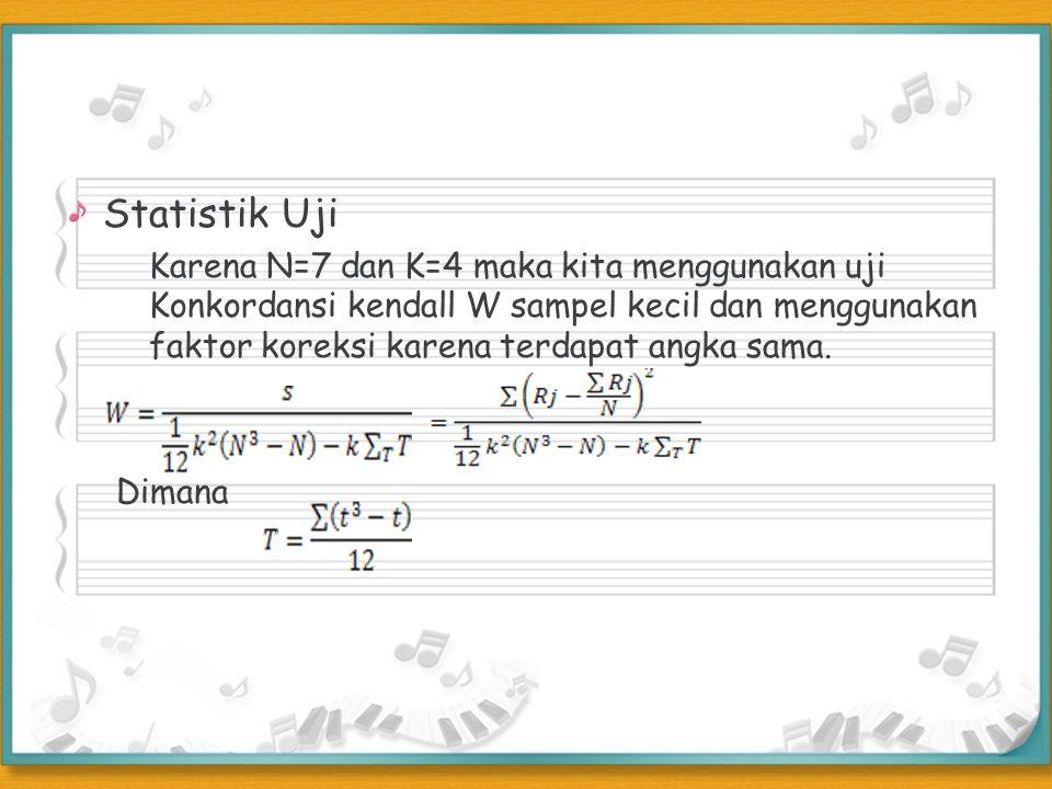 Statistik Uji Karena N=7 dan K=4 maka kita menggunakan uji Konkordansi kendall W sampel kecil dan menggunakan faktor koreksi karena terdapat angka sam