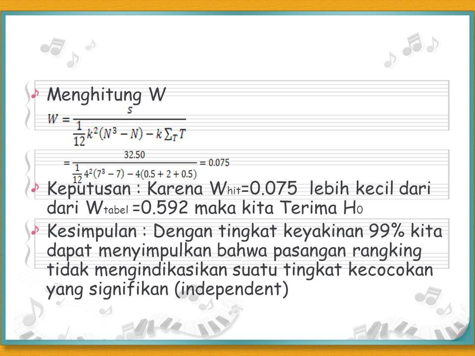 Menghitung W Keputusan : Karena W hit =0.075 lebih kecil dari dari W tabel =0.592 maka kita Terima H 0 Kesimpulan : Dengan tingkat keyakinan 99% kita