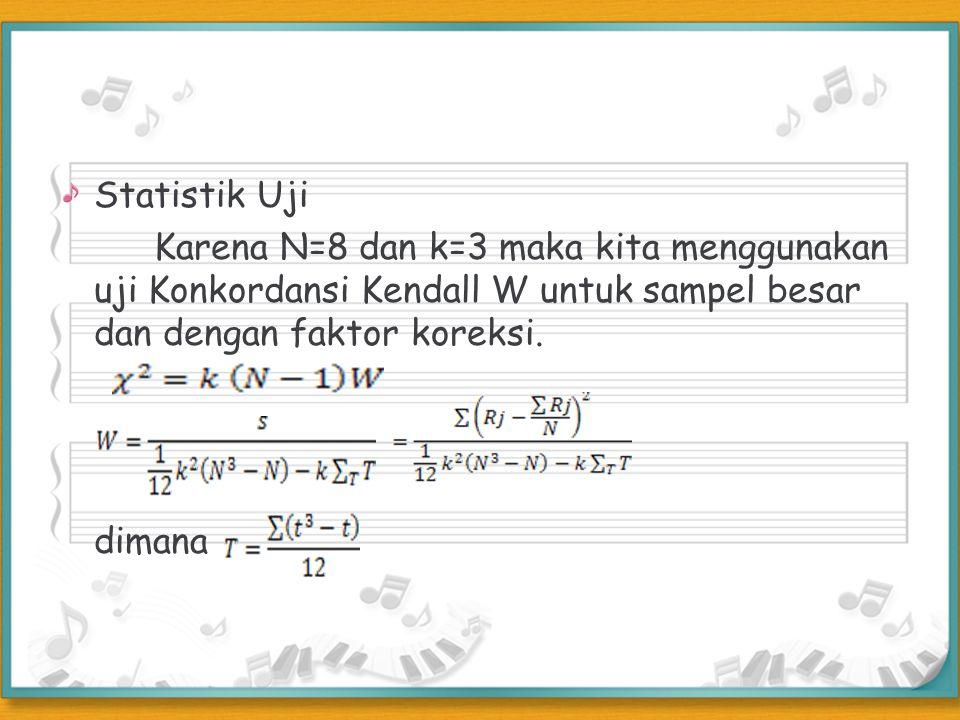 Statistik Uji Karena N=8 dan k=3 maka kita menggunakan uji Konkordansi Kendall W untuk sampel besar dan dengan faktor koreksi. dimana