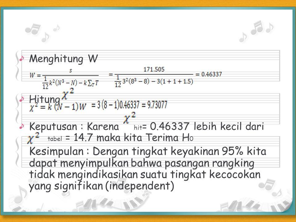 Menghitung W Hitung Keputusan : Karena hit = 0.46337 lebih kecil dari tabel = 14.7 maka kita Terima H 0 Kesimpulan : Dengan tingkat keyakinan 95% kita